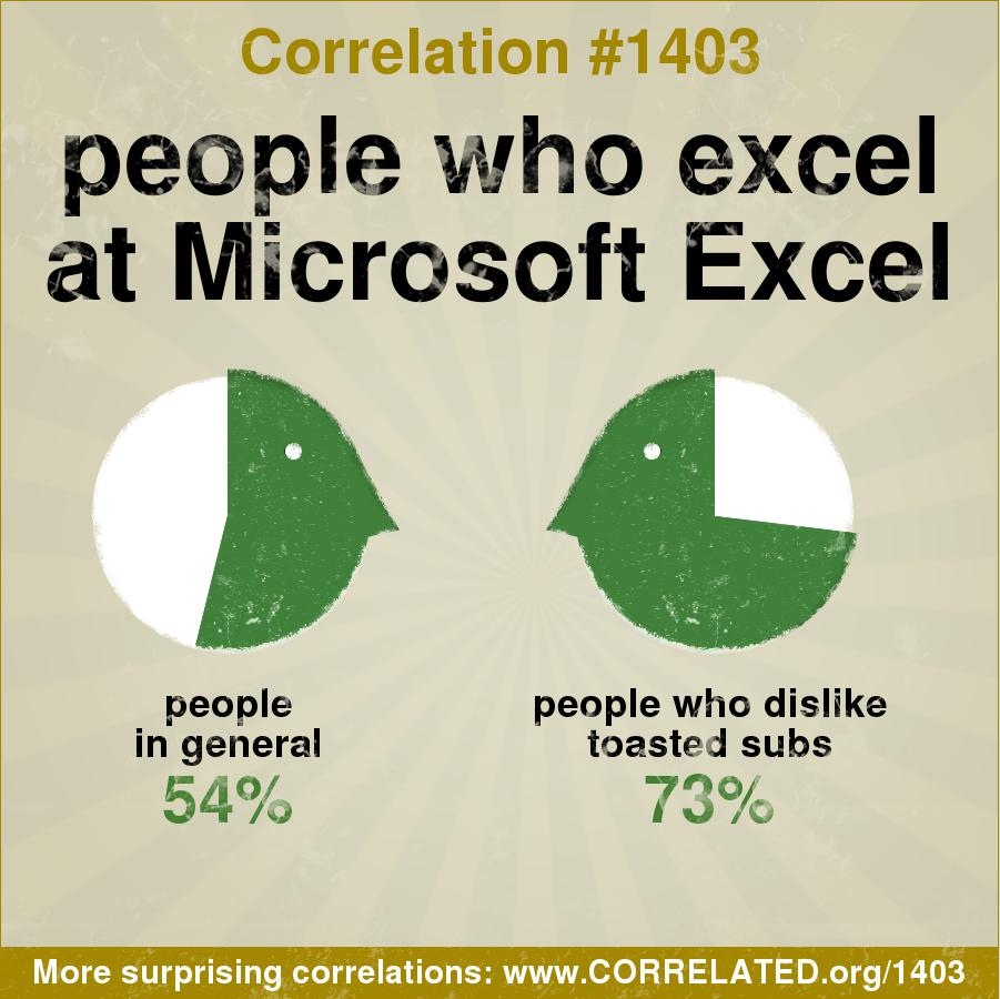i love pdf to excel